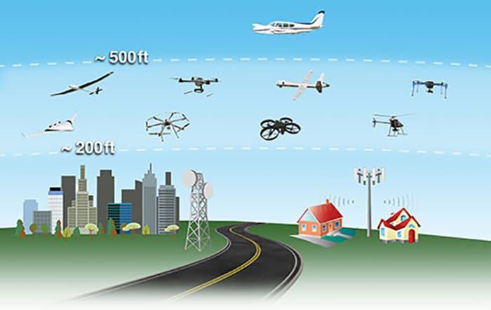 В США появится центр управления полетами дронов