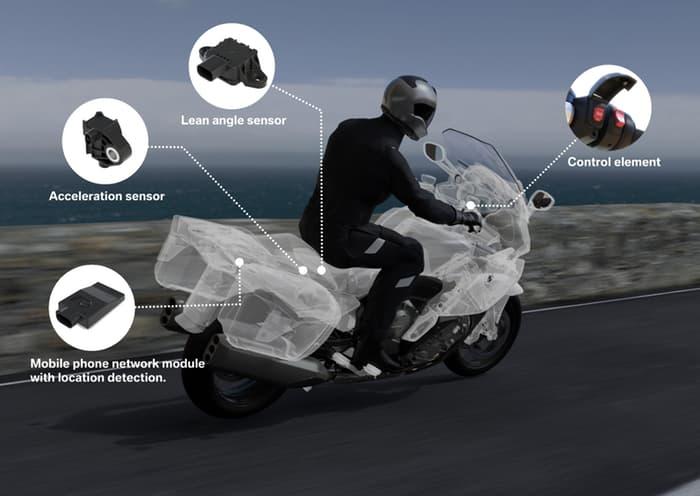 BMW внедряет инновационную систему безопасности для водителей