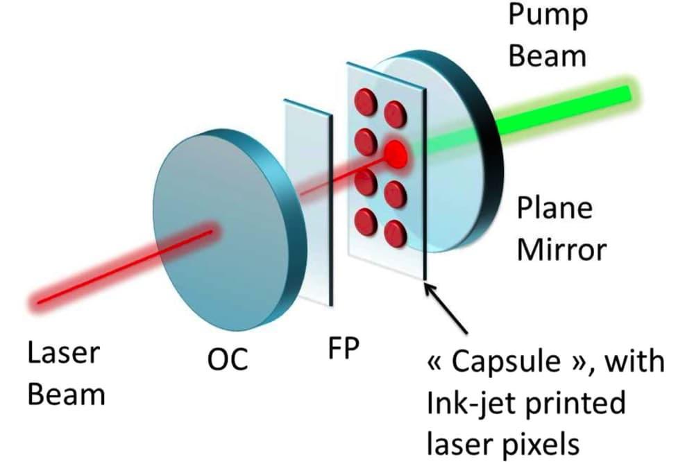 Ученые научились менять показатели лазера без поднастройки