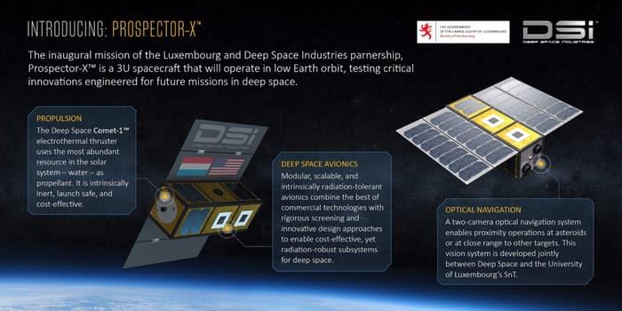 Люксембург открывает проект добычи ископаемых на астероидах