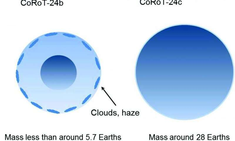 1-smallplanets