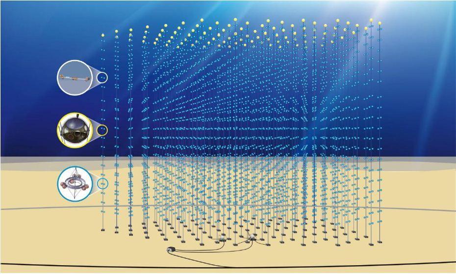 Ученые создают огромный подводный телескоп для расшифровки нейтрино