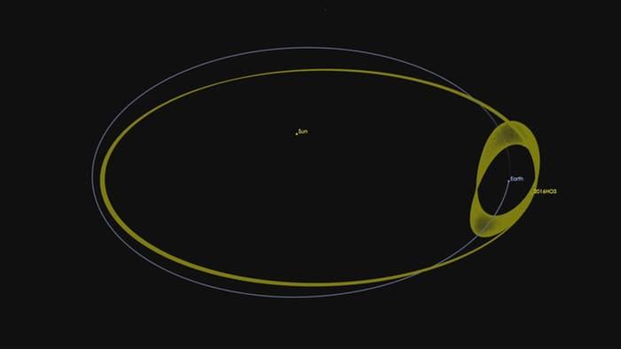 Обнаружен квази-спутник Земли