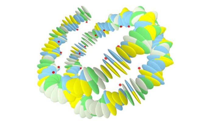 Ученые подтвердили, что ДНК содержит 2-ой слой информации