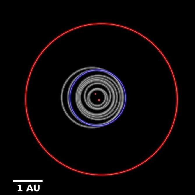Вращение экзопланеты Kepler-1647 b вокруг двух солнц подтвердилось