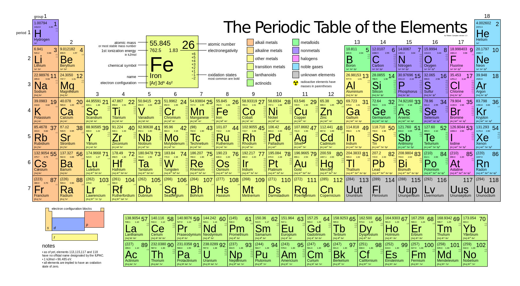 A study on the element lawrencium college paper service sepapereqbn a study on the element lawrencium this lookup displays all the elements in the periodic table urtaz Images