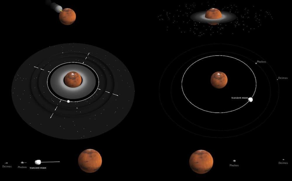 Фобос в будущем столкнется с Марсом