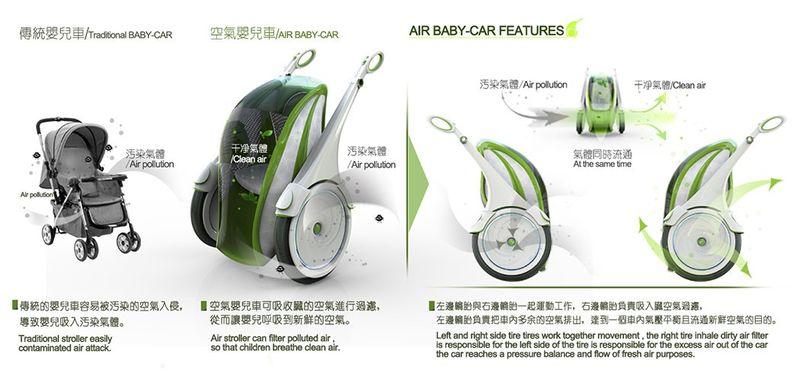 Создана коляска с фильтрацией воздуха