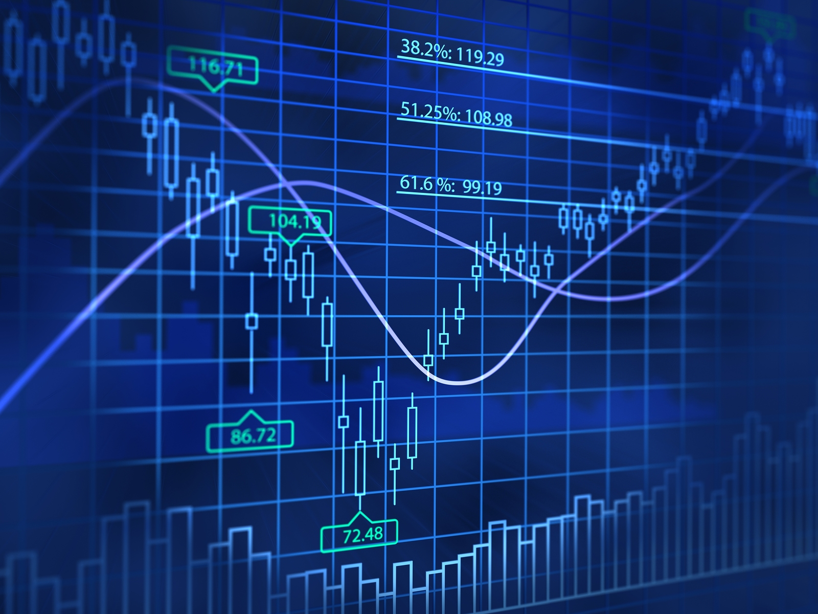 60 seconds binary options candlestick signals