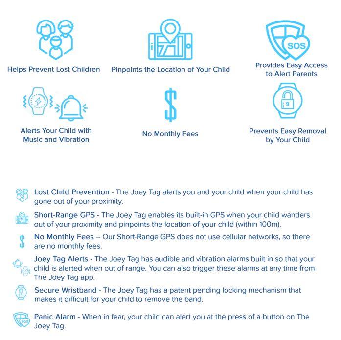 Разработан GPS браслет для отслеживания передвижений ребенка