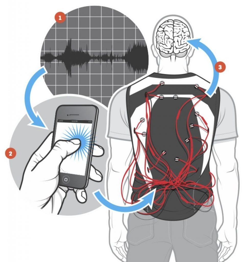 Создан прибор для глухих и слепо-глухих помогающий слышать окружающий мир