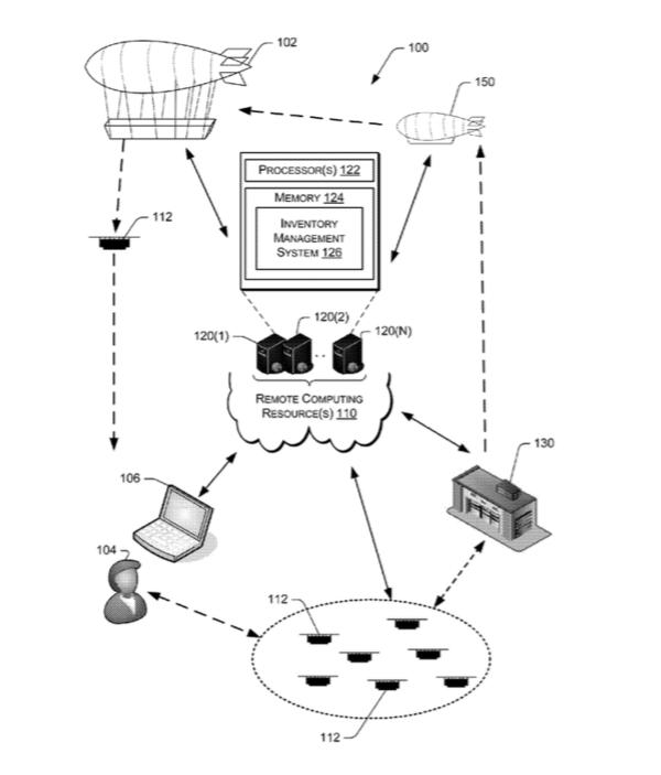Amazon создаст воздушный склад