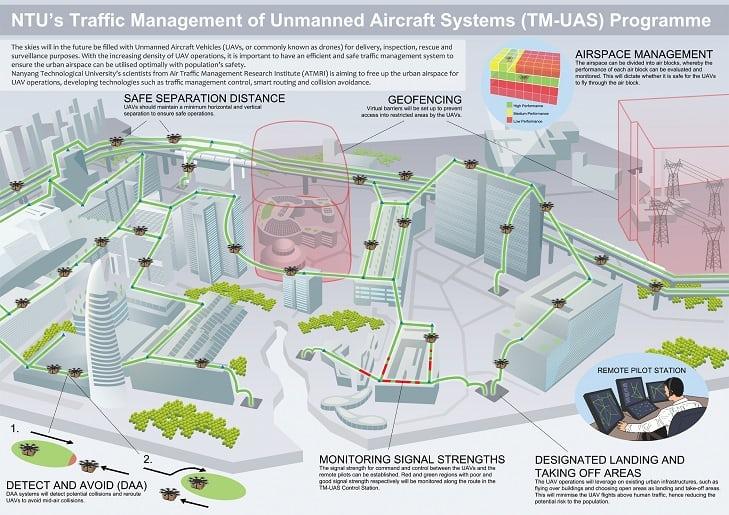 В Сингапуре создают систему регулирования движения дронов