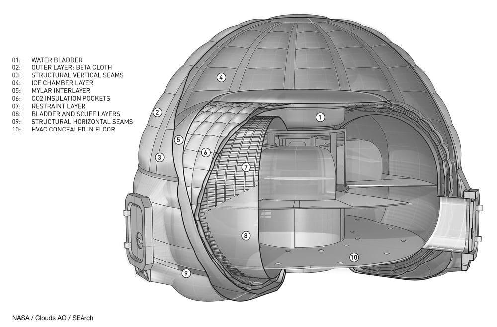 http://Готов новый проект колониальных домов на Марсе