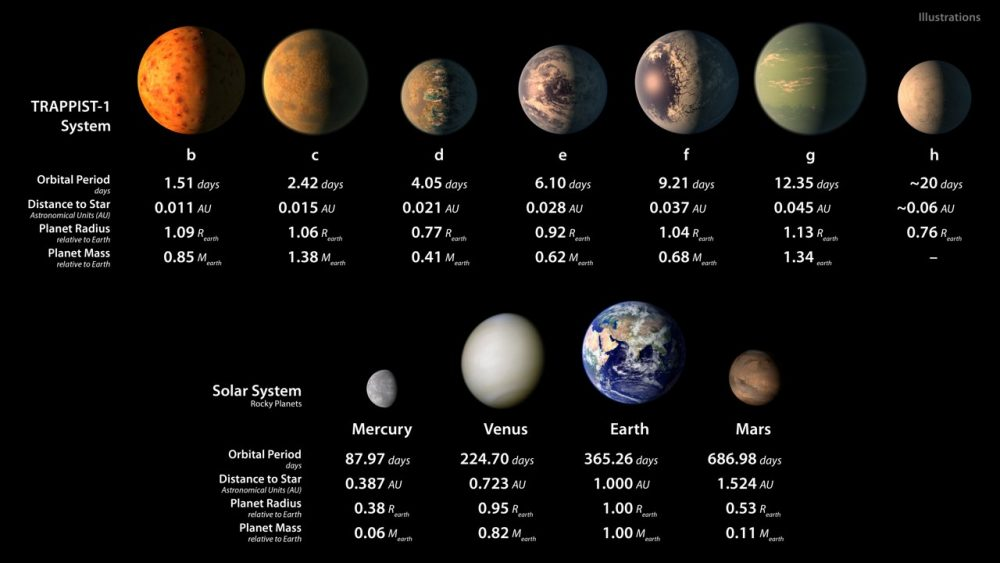 Стало известно содержание срочной конференции NASA