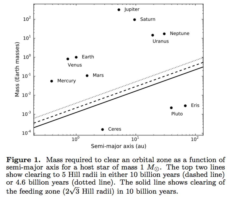 Плутон никогда не станет планетой вновь