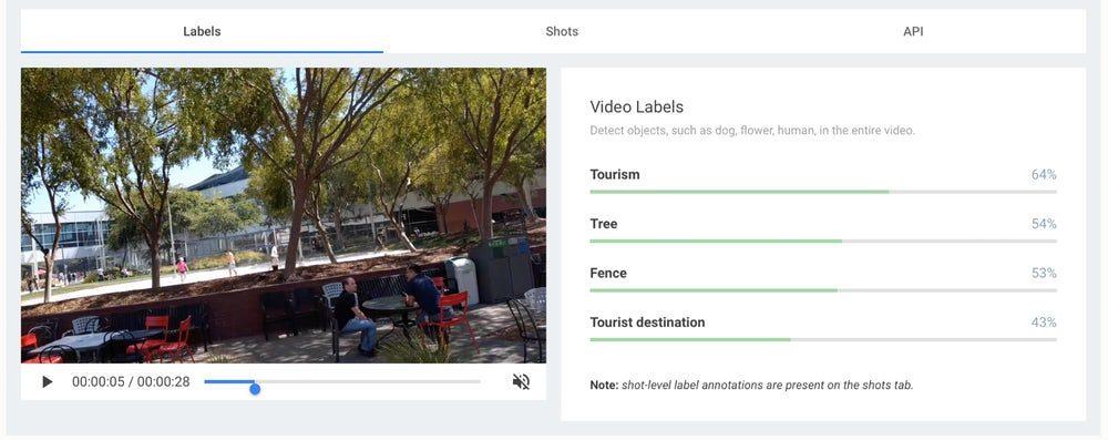 Google научил ИИ помогать в поиске видео