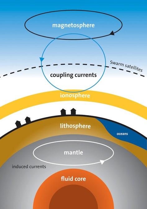 В верхних слоях атмосферы Земли обнаружена плазма