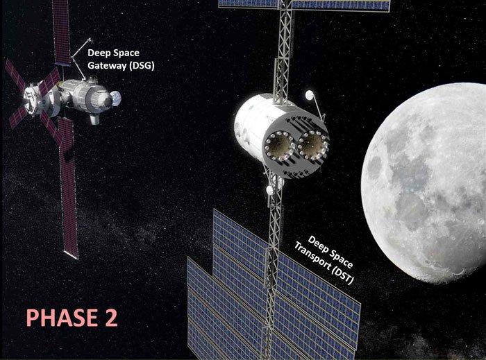 Для полетов на Марс NASA построит лунную орбитальную станцию