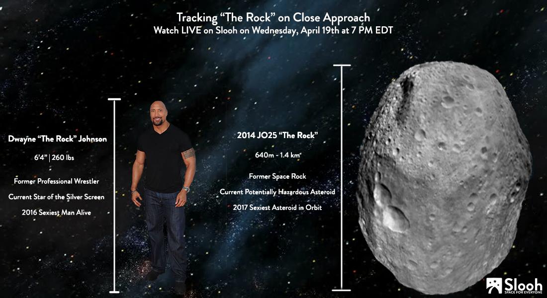 Сегодня рядом с Землей пролетит огромный астероид