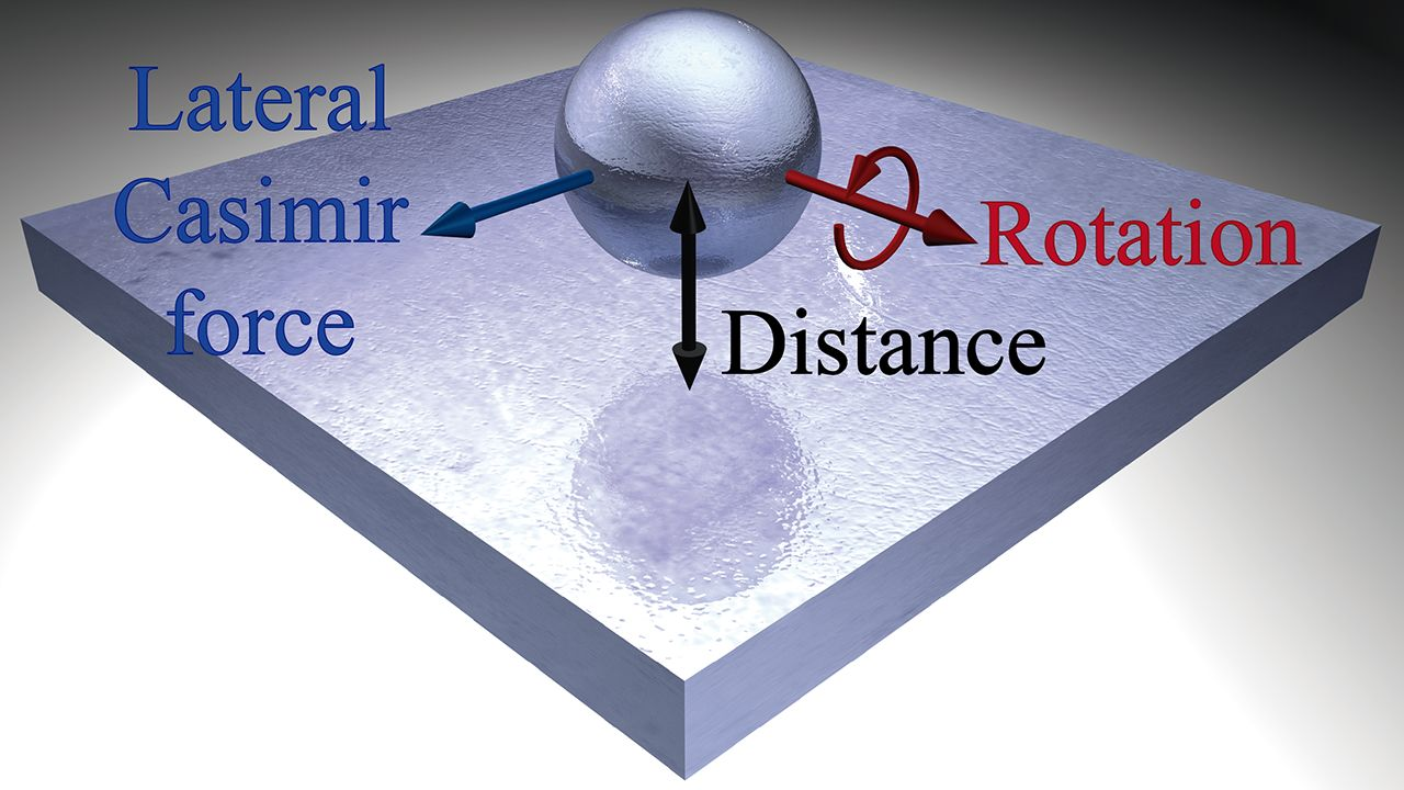 Обнаружен способ воздействия на наночастицы в вакууме