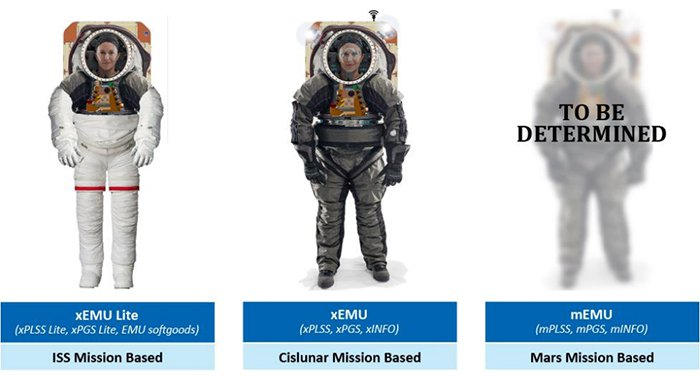 Американским астронавтам не хватает скафандров