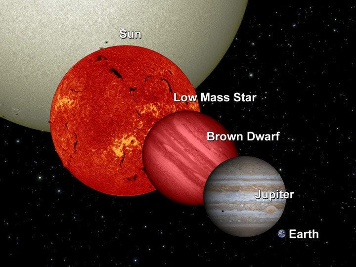 Ученые признали коричневый карлик планетой