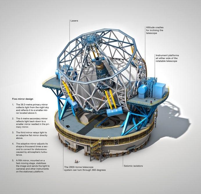 В Чили началось строительство самого большого в мире телескопа