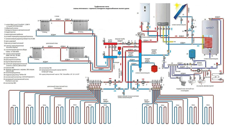 Как сделать систему отопления в свой дом 9