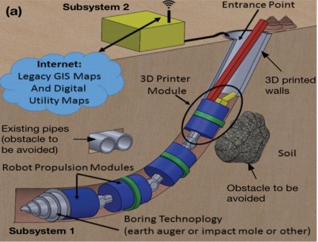 В Европе создают автономного робота для прокладки подземных труб