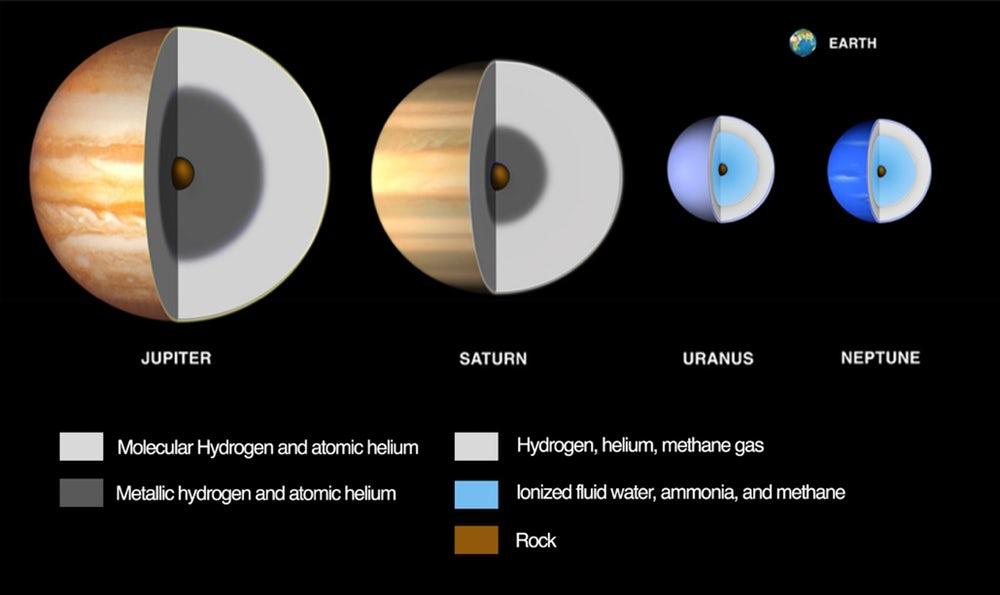 NASA может отправить корабль к Урану и Нептуну