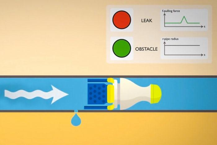 Создан робот для поиска утечек в водопроводной системе