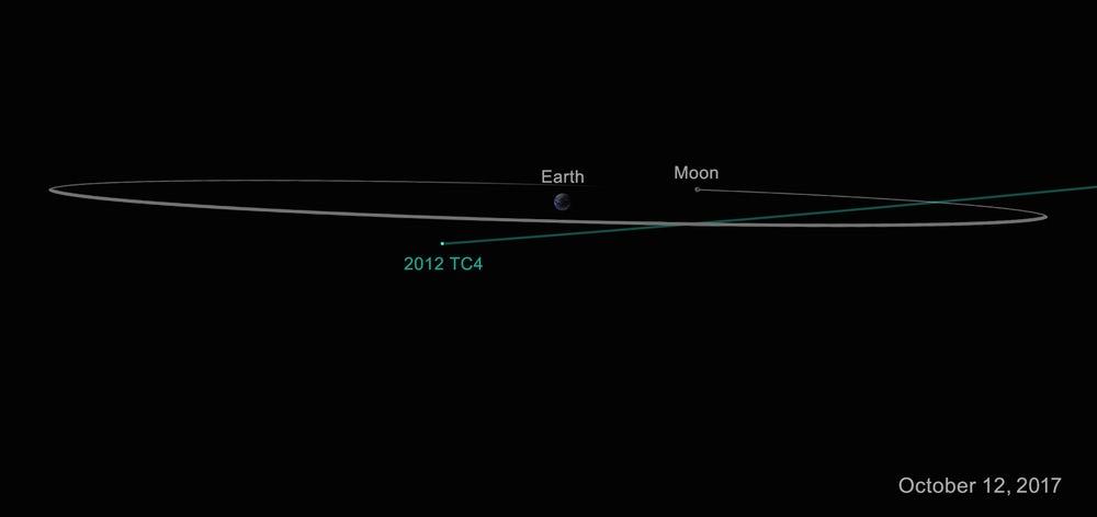 NASA проверит систему защиты от астероидов