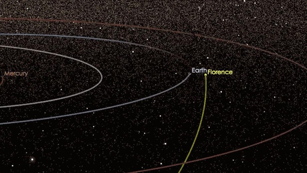 КЗемле приближается крупнейший вистории астероид
