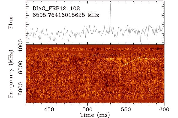 Астрономы опять поймали таинственные космические сигналы