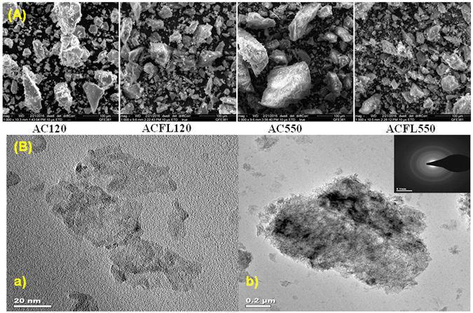 Ученые научились превращать фольгу в катализатор биотоплива