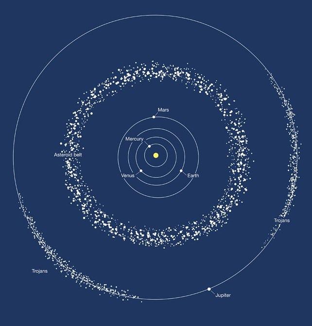 В Солнечной системе обнаружен космический объект нового типа