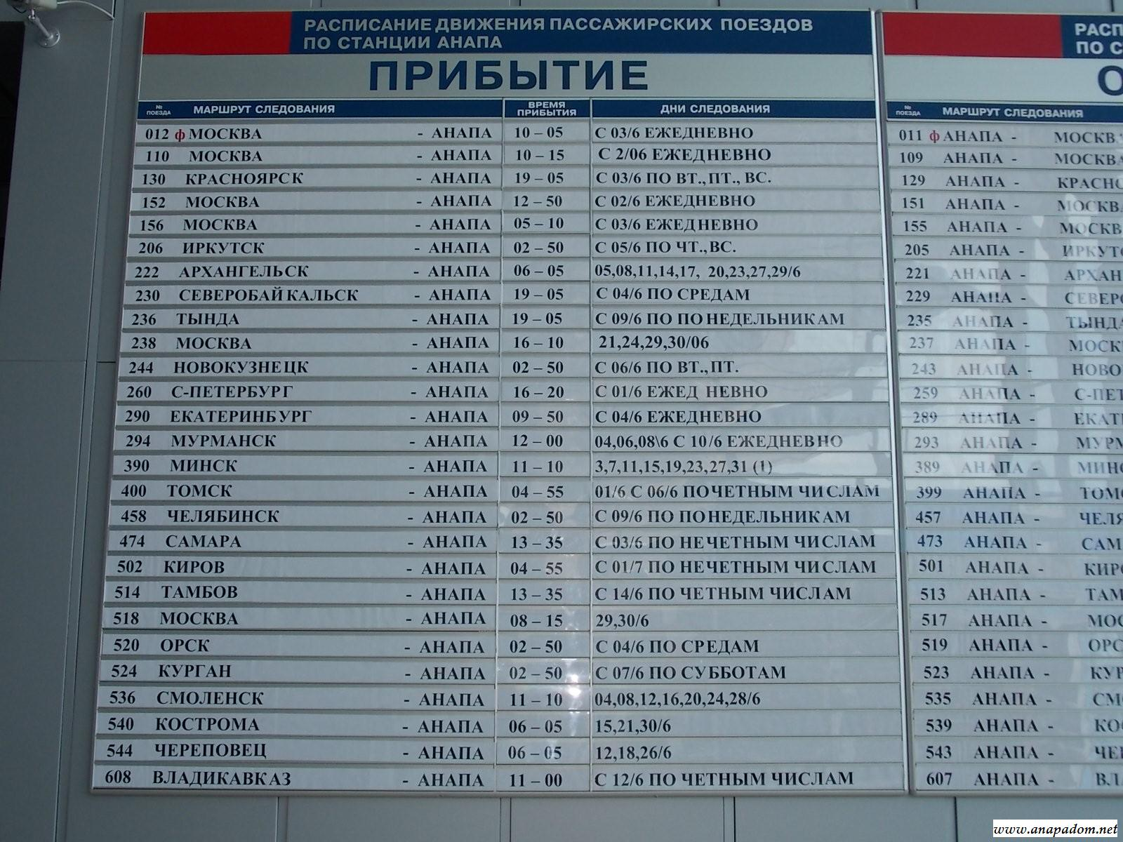 цена билета на поезд архангельск анапа 2016 год термобелья Craft Baselayer