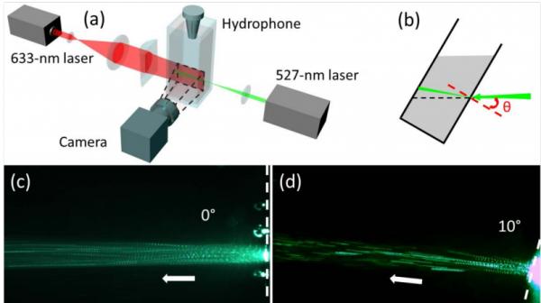 Ученые научились приводить воду в движение лазером