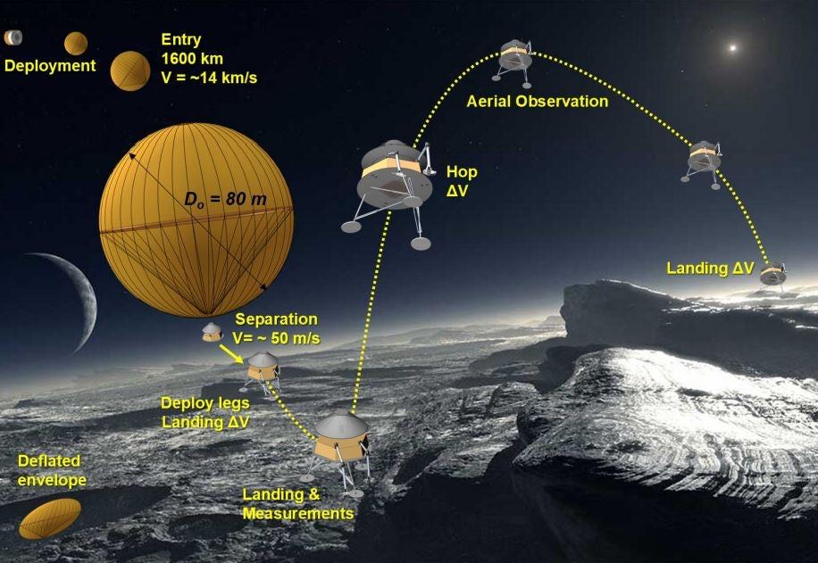 GAC представит концепцию беспилотной миссии на Плутон