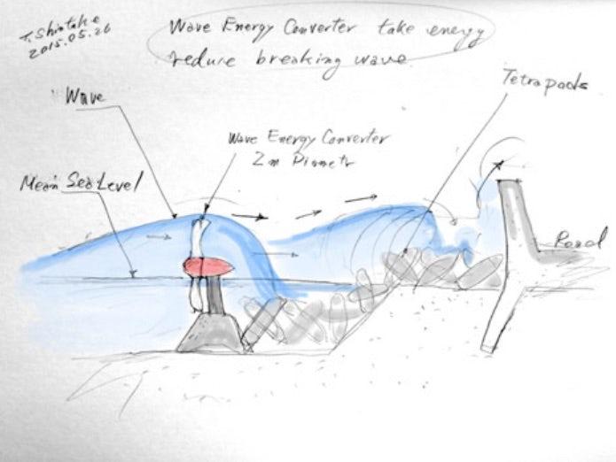 wave-turbines-2