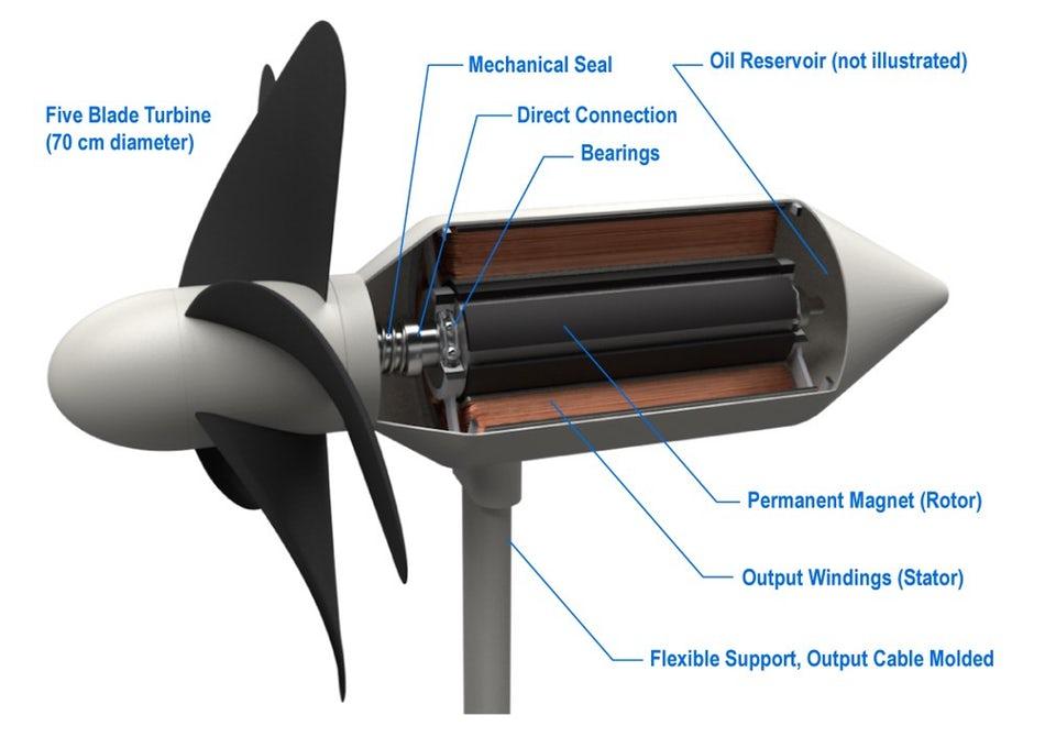 wave-turbines-3