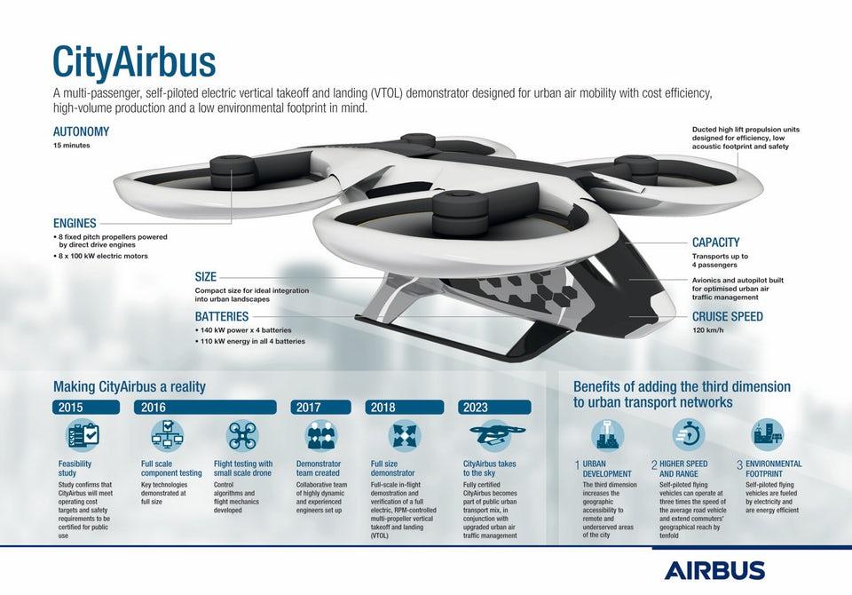 Airbus провел первоначальные испытания моторов «летающего автомобиля»