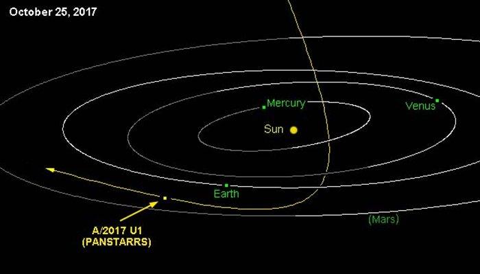 comet-trip-2