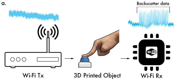 printed-wifi-2