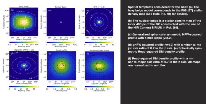 Ученые раскрыли истинный секрет галактического центра GCE