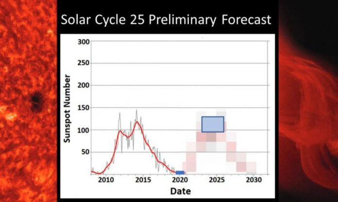 НАСА рассказала о старте нового солнечного цикла