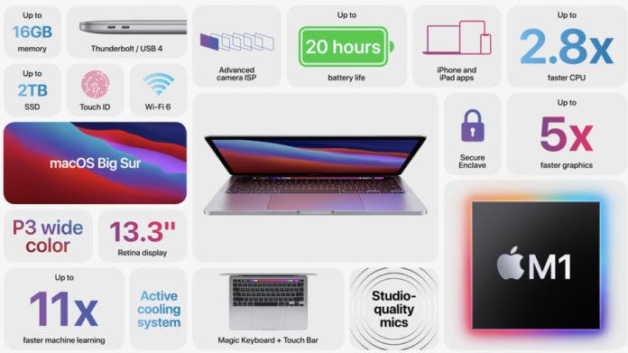 Новые MacBook на чипе M1 — ноутбуки из будущего