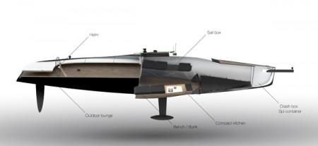 Схема лодки Алтея